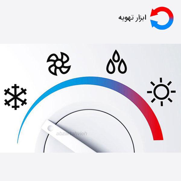 سیستم سرمایشی گازی پرتابل که کل اجزای آن ها در یک محفظه قرار می گیرد، بنابراین برای مکان های کوچک و اجاره ای و همچنین استفاده های موقتی بسیار مناسب است.